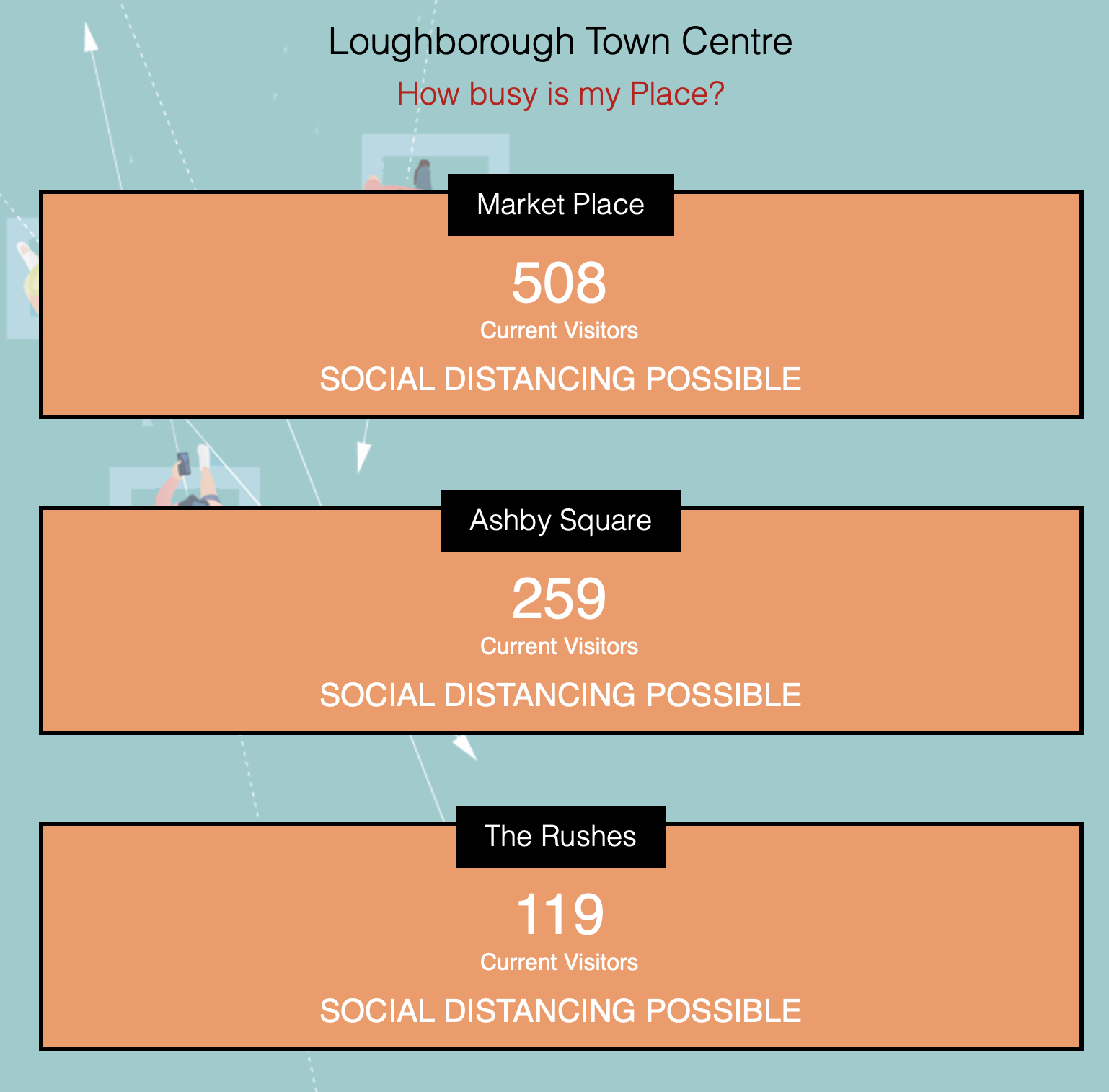 Love Loughborough BID co-launches a new platform to help customers feel safe whilst visiting Loughborough town centre during the COVID Pandemic